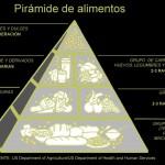 La mitad de los españoles no sigue las pautas de la pirámide alimenticia