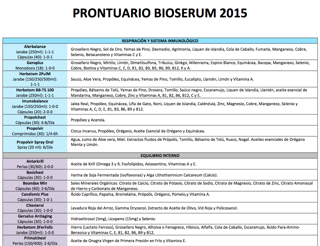 Prontuario-Bioserum-2015_1